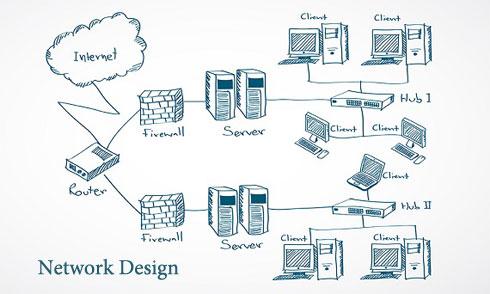 نصب شبکه - طراحی شبکه