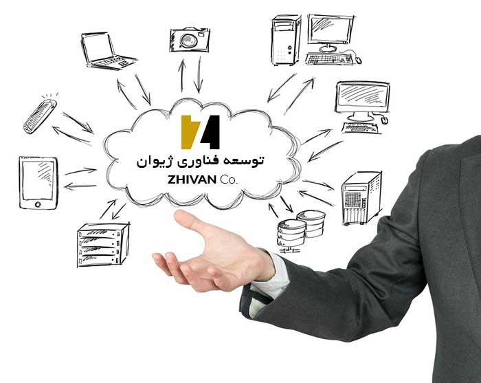 درباره شرکت ژیوان