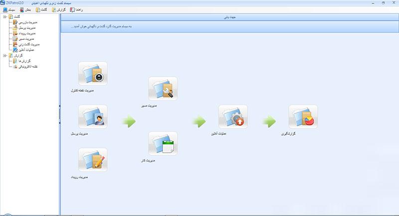 نرم افزار سیستم گشت و نگهبانی zkpatrol