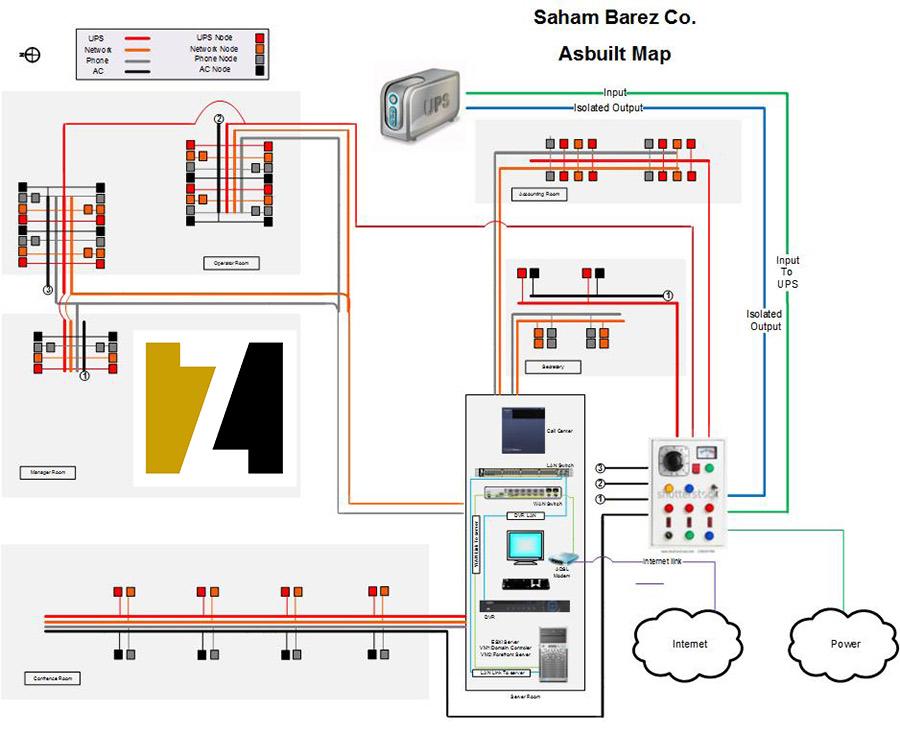 نقشه اجرای پسیو شبکه شرکت سهام بارز - اجرا شده توسط شرکت ژیوان