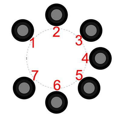 نقاط چک یا check point ها در سیستم کنترل گشت زنی و نگهبانی