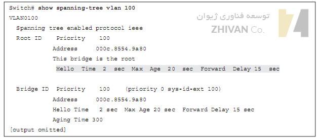 timer ها در spanning tree